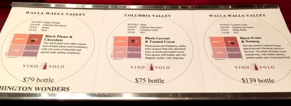 Washington Cabernet description at Vino Volo