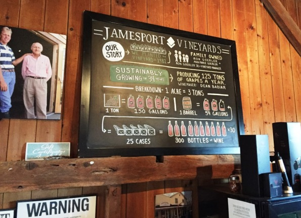 About Jamesport winery