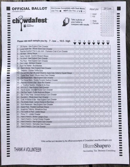 Chowdafest 2018 Ballot